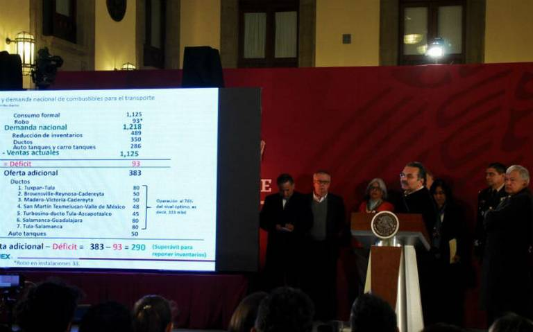 Despiden a 40 empleados de Pemex involucrados en huachicoleo