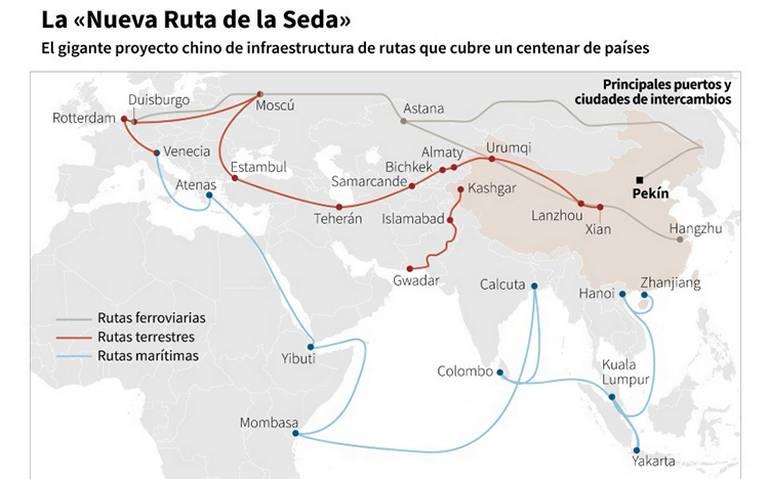 ¿Nueva Ruta de la Seda? Aquí te explicamos el mayor desafío de la economía mundial