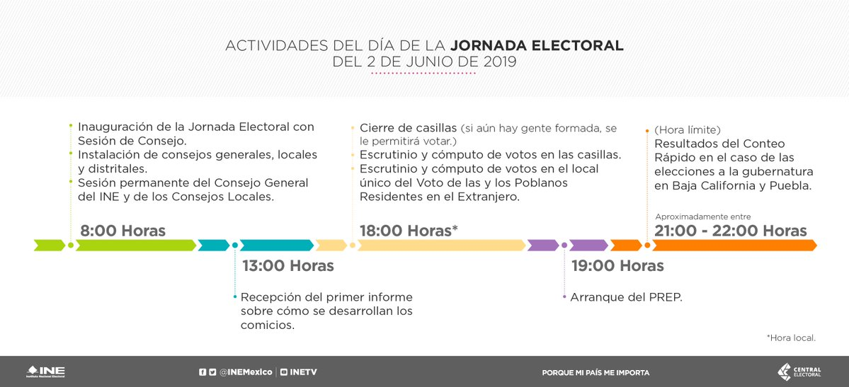 Instituto Electoral de Durango espera proceso democrático con civilidad