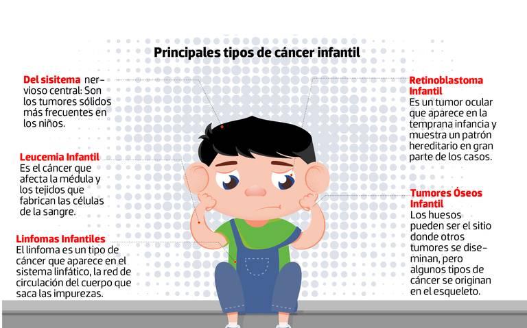 Cuando la vida de un niño depende de las quimioterapias