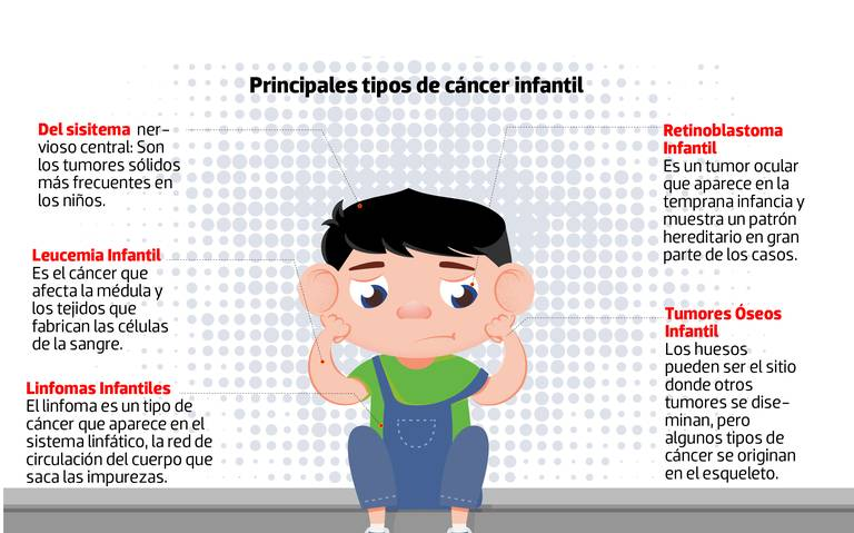 Niños con cáncer luchan por su vida y contra falta de quimios