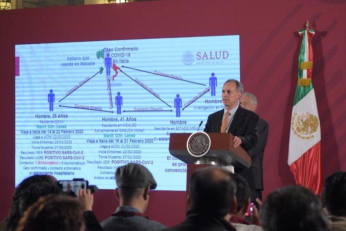 Hoy se confirmó el  primer caso de coronavirus en México, hay mas casos sospechosos