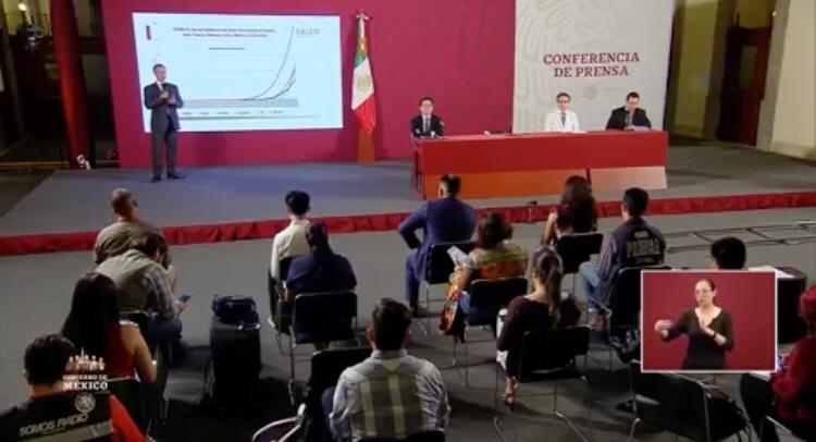 México tiene 405 casos confirmados de Covid – 19: SSA