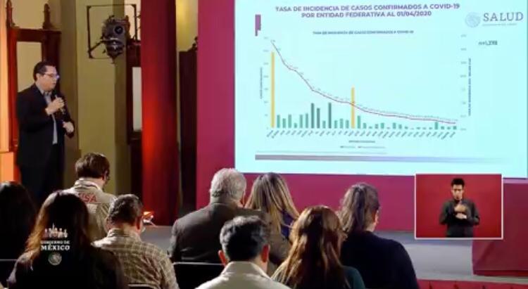 México registra 37 muertes por COVID-19: SSA