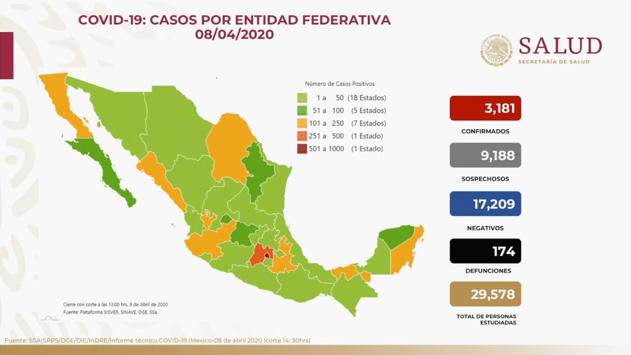 México registra 174 muertes por COVID-19: SSA