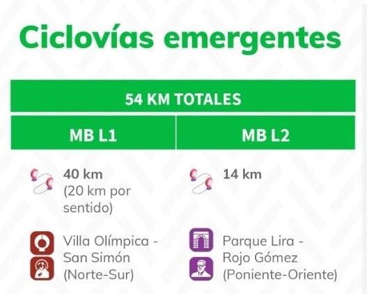 La Ciudad de México continúa en Semáforo Rojo, estos son los protocolos a seguir