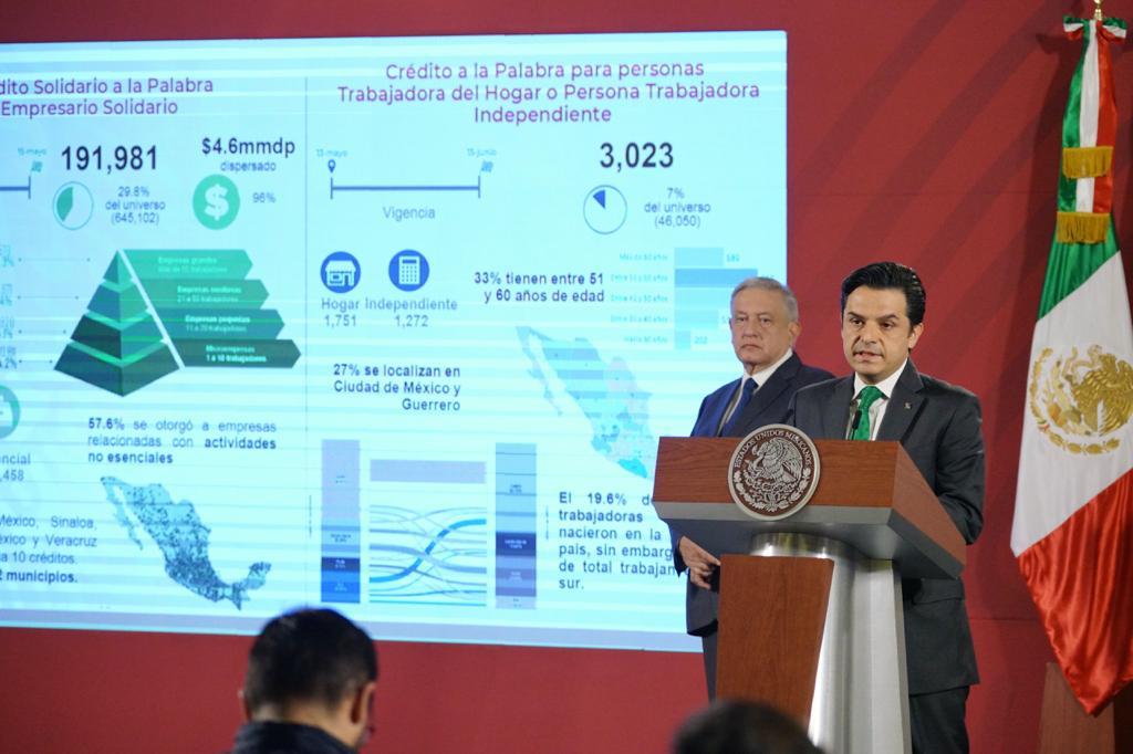 Se benefició a 191 mil 981 empresarios con un Crédito Solidario a la  Palabra: IMSS