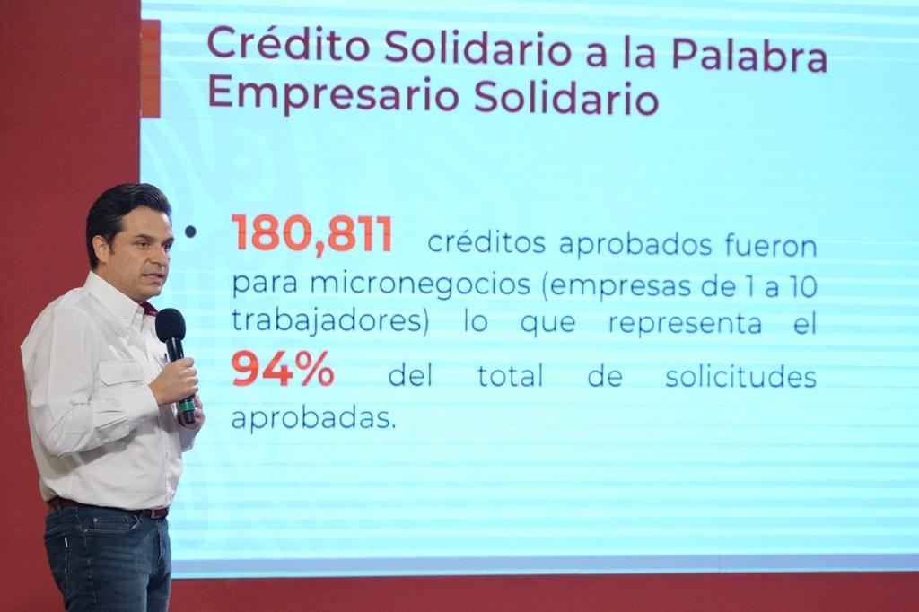 Más de 191 mil solicitudes aprobadas para Crédito Solidario a la Palabra