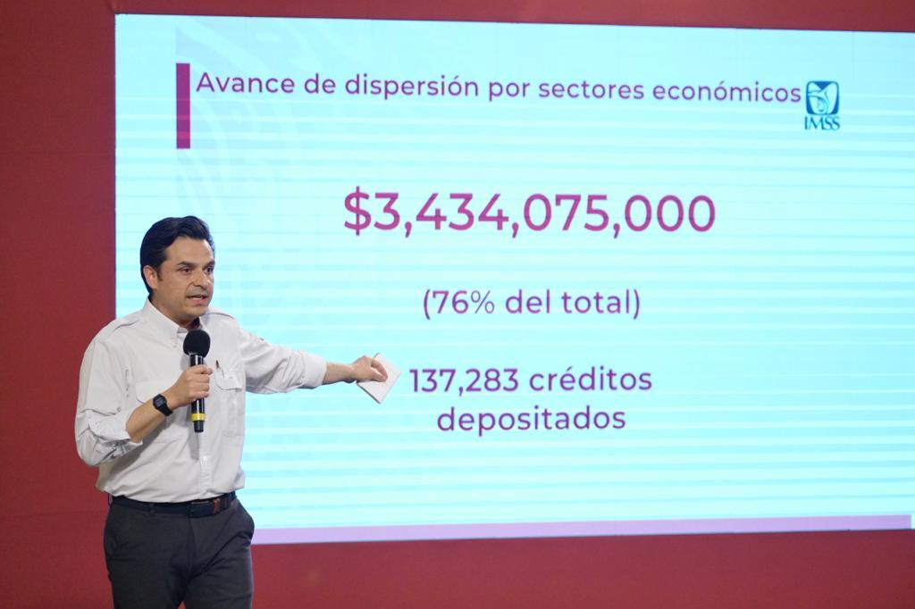 IMSS ya aprobó 180 mil 193 solicitudes para Crédito Solidario