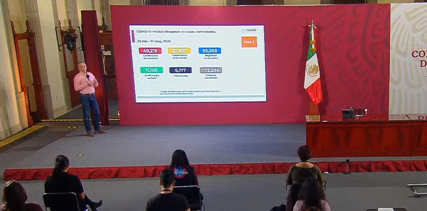 México registra 5 mil 177 defunciones por COVID-19 y 49 mil 219 casos confirmados: SSA