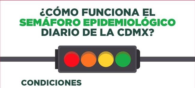 ¿Sabes cómo funciona el Semáforo epidemiológico diario de la CDMX?