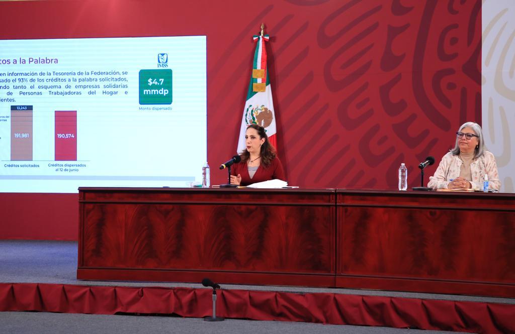 Se han entregado 4.7 mil millones de pesos en apoyos a empresarios y trabajadores independientes