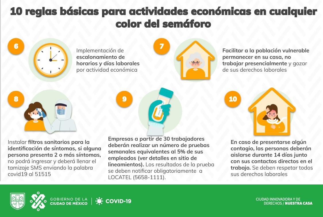 10 reglas básicas para la transición al semáforo naranja en la Ciudad de México