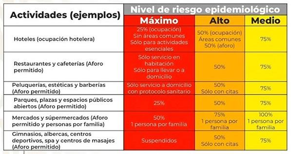 México registra 13 699 defunciones por COVID-19 y 117 103 casos confirmados: SSA
