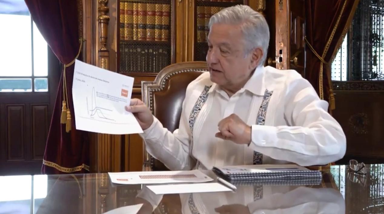 Presidente Andrés Manuel López Obrador da informe sobre COVID – 19
