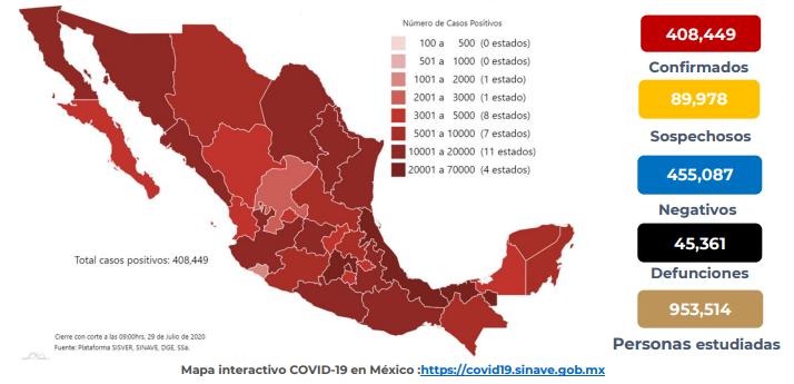 México registra 45 361 defunciones por COVID-19 y 408 449 casos confirmados: SSA