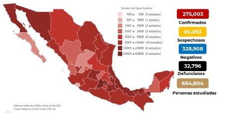 México registra 32 mil 796 defunciones por COVID-19 y 275 003 casos confirmados: SSA