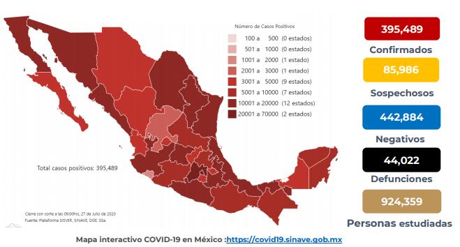 México registra 44 022 defunciones por COVID-19 y 395 489 casos confirmados: SSA