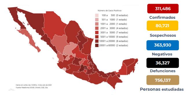 México registra 36 327 defunciones de COVID-19 y 311 486 casos confirmados: SSA