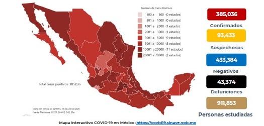 México registra 43 374 defunciones por COVID-19 y 385 036 defunciones: SSA