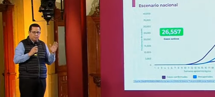 México registra 32 014 defunciones por COVID-19 y 268 008 casos confirmados: SSA