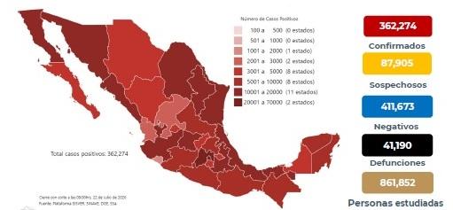 México registra 41 190 defunciones por COVID-19 y 362 274 casos confirmados: SSA