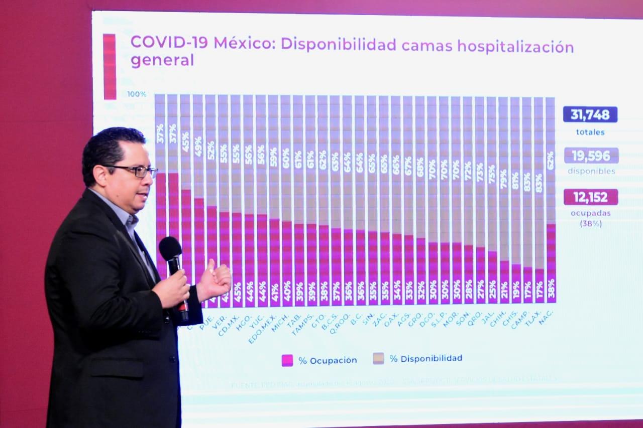 México registra 57 023 defunciones por COVID-19 y 525 733 casos confirmados: SSA
