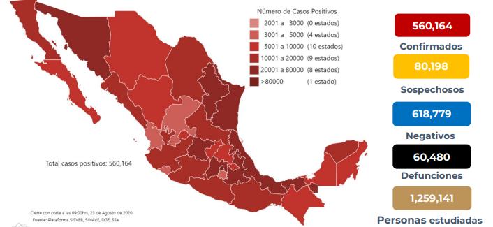 México registra 60 480 defunciones por COVID-19 y 560 164 casos confirmados: SSA