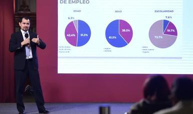 Cierra la Feria Nacional del Empleo 2020 con números favorables de apoyo a la reactivación económica