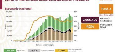 México registra 100 823 defunciones por COVID- 19 y 1 025 969 casos confirmados: SSA