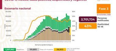 México registra 101 676 defunciones por COVID-19 y 1 041 875 casos confirmados: SSA