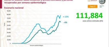 México suma un millón 630 mil 258 casos confirmados Covid-19 y 140 mil 241  defunciones