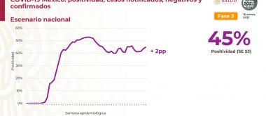 México registra 139,022 defunciones por COVID-19 y 1,609,735 casos confirmados: SSA