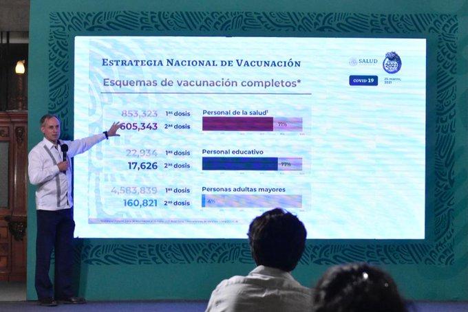 Vacunación contra COVID-19 concentra esfuerzos en ciudades con alta densidad poblacional