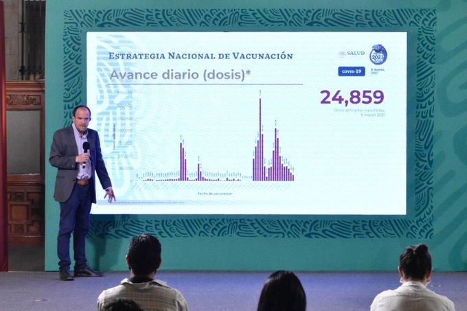 Vacunas Sinovac contra COVID-19 empezarán a distribuirse en 32 entidades federativas