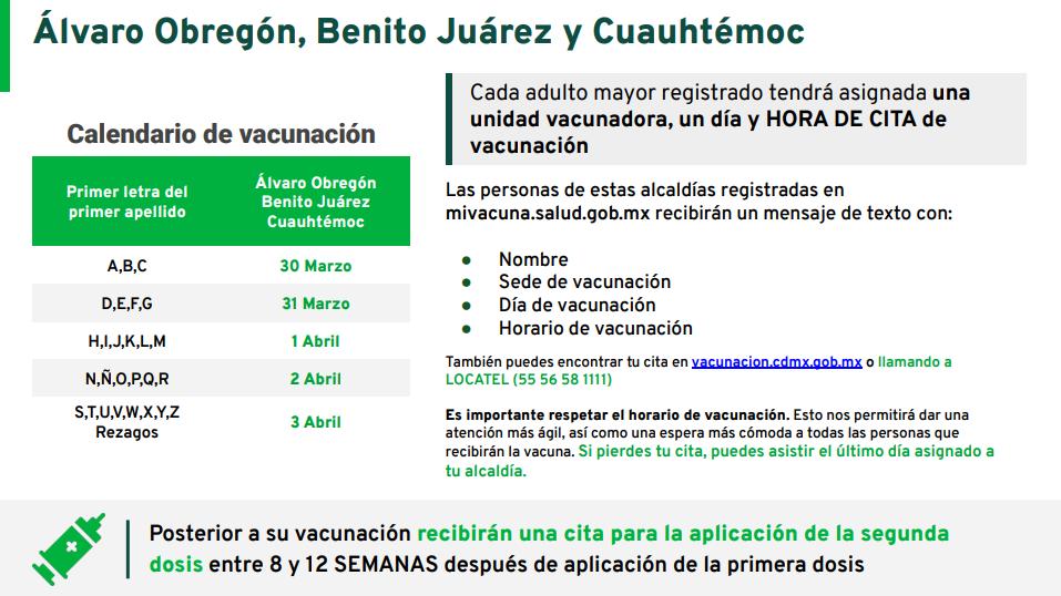 Iniciará vacunación contra COVID – 19 en alcaldías Álvaro Obregón, Benito Juárez, Cuauhtémoc, Gustavo A. Madero e Iztapalapa, calendario y sedes aquí