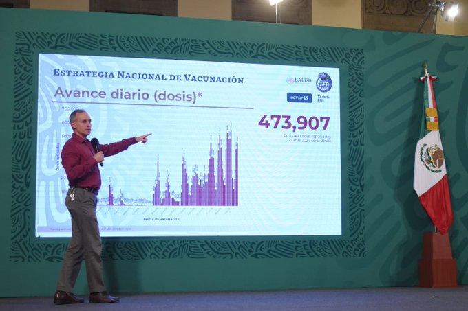 Personas de 60 años y más de 2,175 municipios, con al menos primera dosis de vacuna contra COVID-19