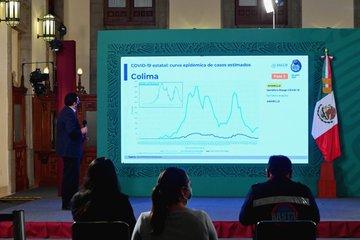 México registra una disminución de 24 por ciento en los casos estimados de COVID-19