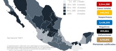 México registra 203 664 defunciones por COVID -19 y 2 244 268 casos confirmados: SSA