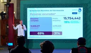 México ampliará capacidad de vacunación contra COVID-19