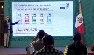 Este martes se aplicó la cantidad más alta de vacunas contra COVID-19