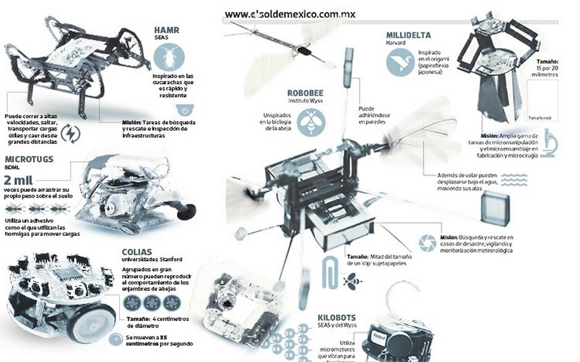 Microrrobots llegan a EU, Reino Unido y España por tierra, agua y aire