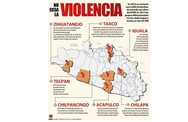 Investigan hallazgo de bolsas con restos en Guerrero
