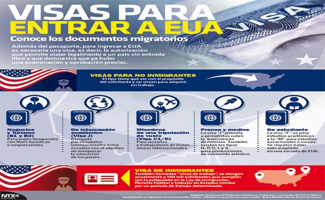 Revisarían tus redes sociales si quieres visa para ir a EU