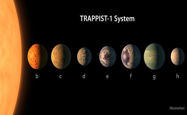 ¿Estamos solos? conoce los detalles del nuevo sistema estelar que podría albergar vida