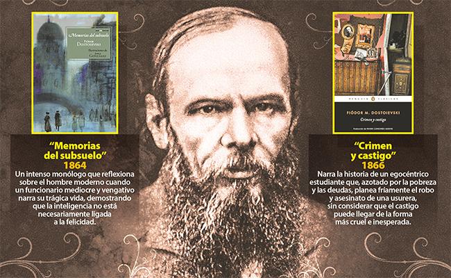 El escritor Fiódor Dostoievski supo indagar en la oscuridad de la psique humana