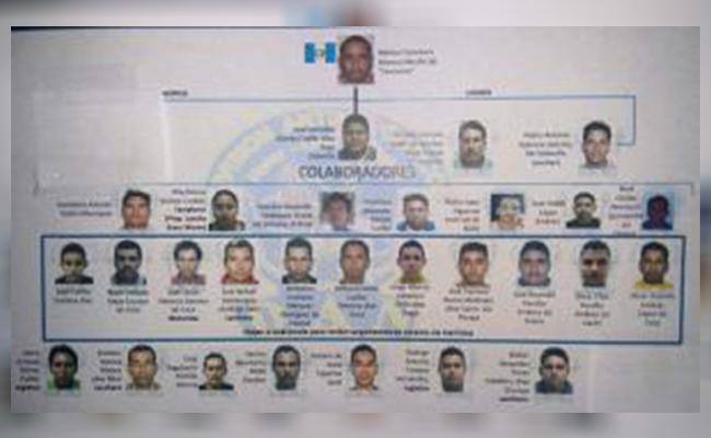 Arrestan a 26 personas ligadas a carteles mexicanos en El Salvador