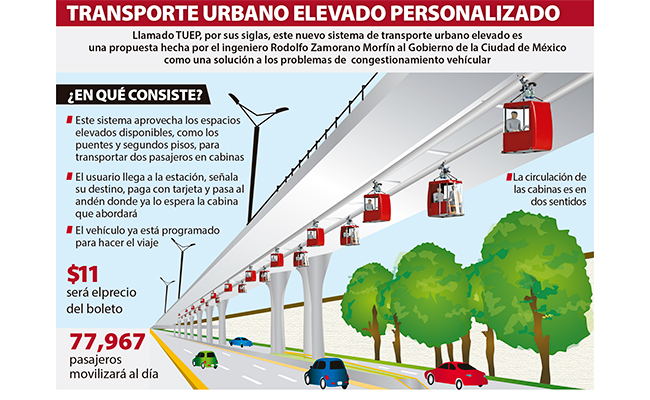 [Video] Frenan el Transporte Urbano Elevado Personalizado