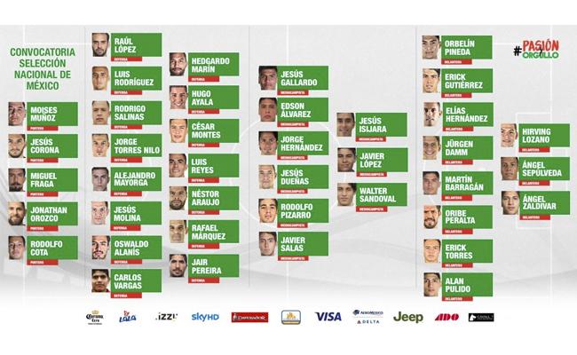 Tri revela convocatoria de Copa Oro ¡con 40 jugadores!