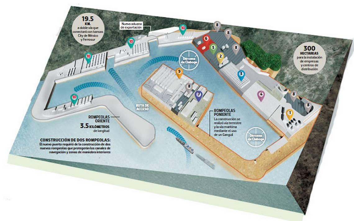 Veracruz, el renacimiento del gigante: en espera del primer buque